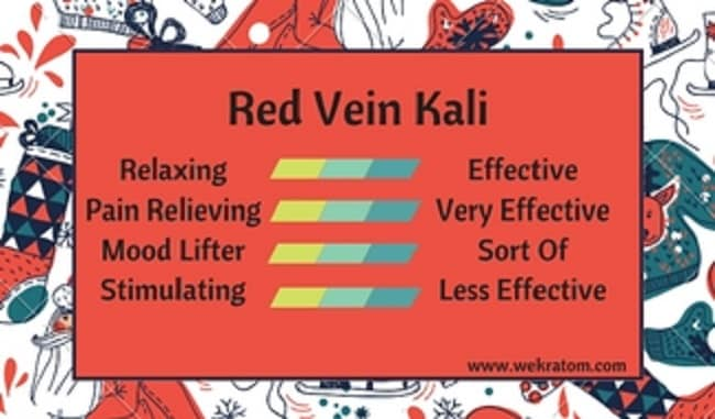 Red Vein Kali Kratom Effects