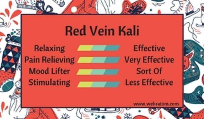 Red Vein Kali Kratom Effects