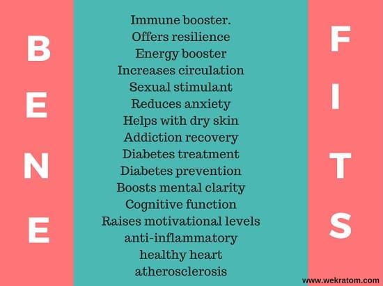 10 Kratom benefits