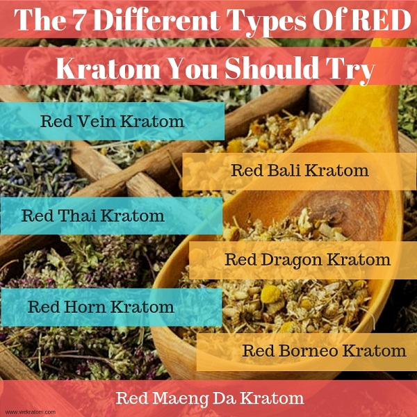 The 7 Different Types Of RED Kratom name You Should Try