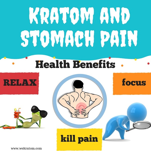 Kratom and Stomach Pain review