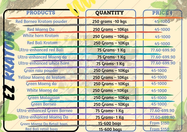 Ez Kratom Products,quantity and price