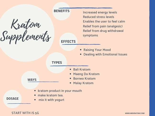 What Effects Can Users Get From Kratom Supplements?