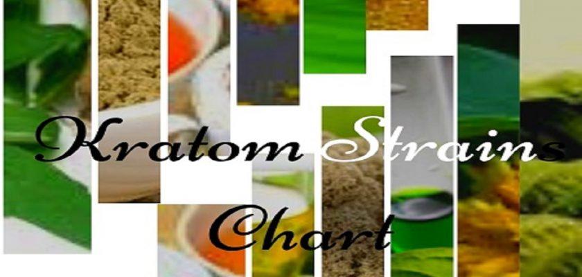 Kratom-Strains-Chart
