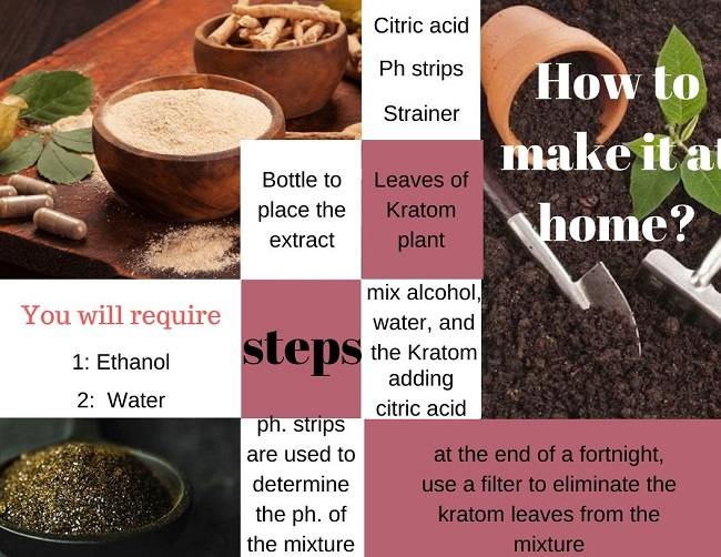 How to make it at home_